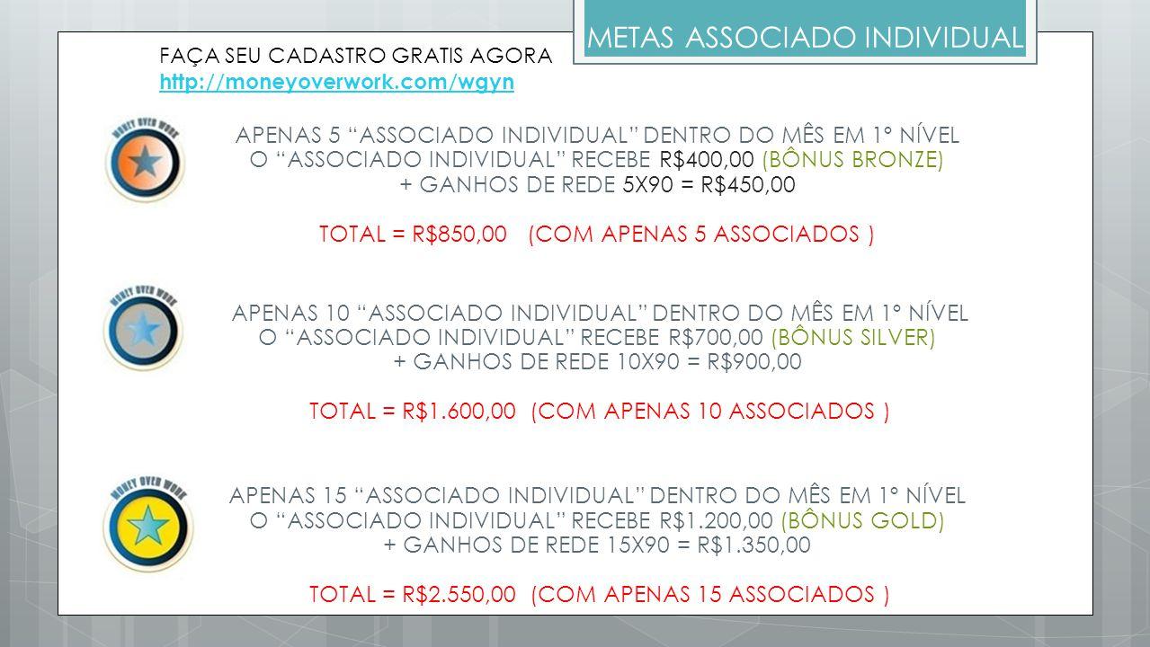 METAS ASSOCIADO INDIVIDUAL APENAS 5 ASSOCIADO INDIVIDUAL DENTRO DO MÊS EM 1º NÍVEL O ASSOCIADO INDIVIDUAL RECEBE R$400,00 (BÔNUS BRONZE) + GANHOS DE R