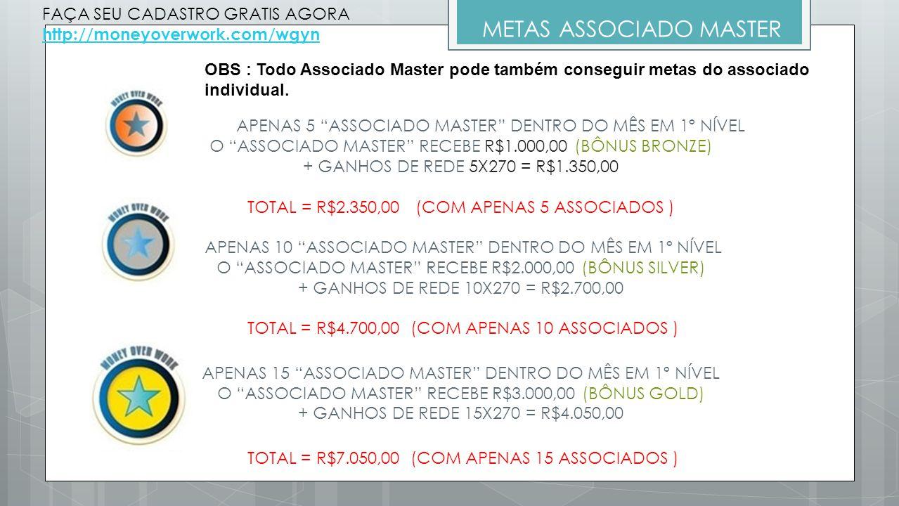 METAS ASSOCIADO MASTER APENAS 5 ASSOCIADO MASTER DENTRO DO MÊS EM 1º NÍVEL O ASSOCIADO MASTER RECEBE R$1.000,00 (BÔNUS BRONZE) + GANHOS DE REDE 5X270