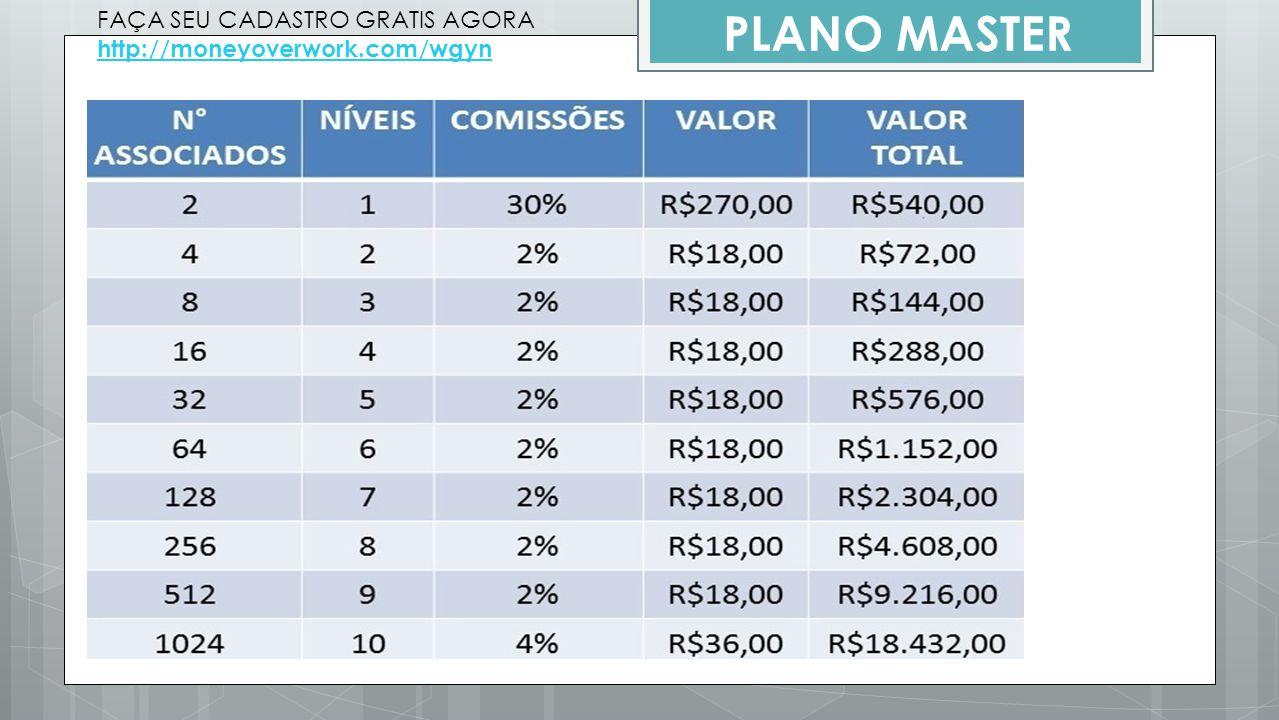 PLANO MASTER FAÇA SEU CADASTRO GRATIS AGORA http://moneyoverwork.com/wgyn http://moneyoverwork.com/wgyn