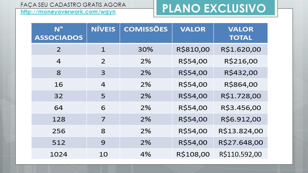 PLANO EXCLUSIVO FAÇA SEU CADASTRO GRATIS AGORA http://moneyoverwork.com/wgyn http://moneyoverwork.com/wgyn