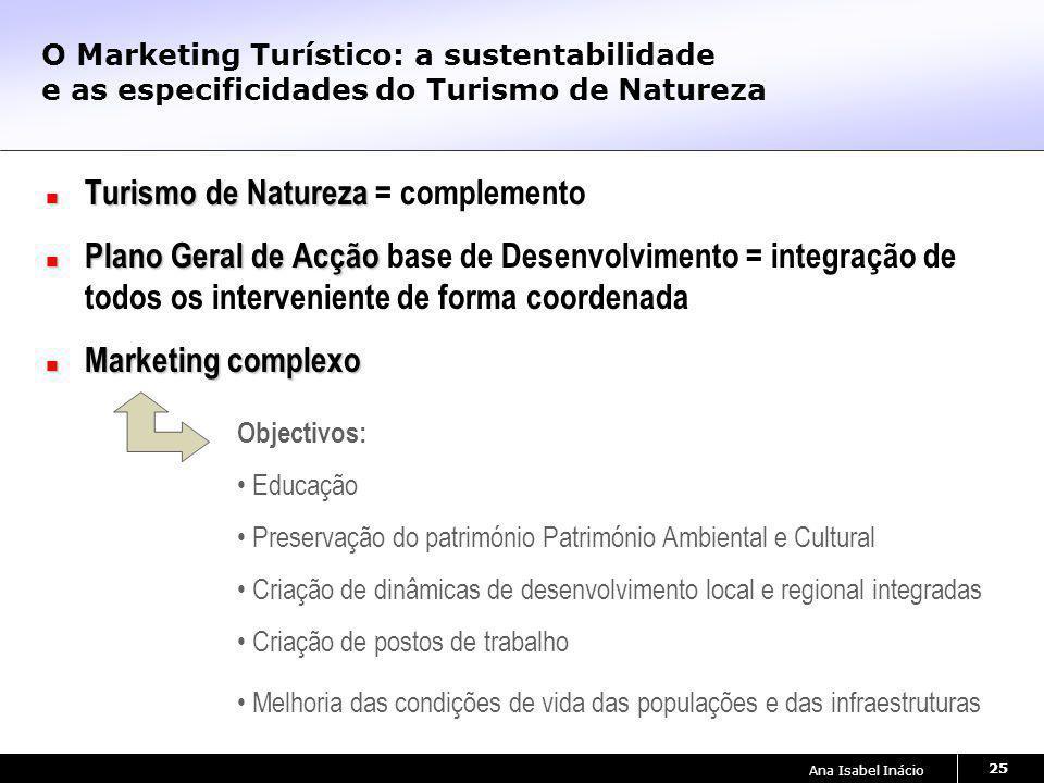 Ana Isabel Inácio 25 O Marketing Turístico: a sustentabilidade e as especificidades do Turismo de Natureza Turismo de Natureza Turismo de Natureza = c