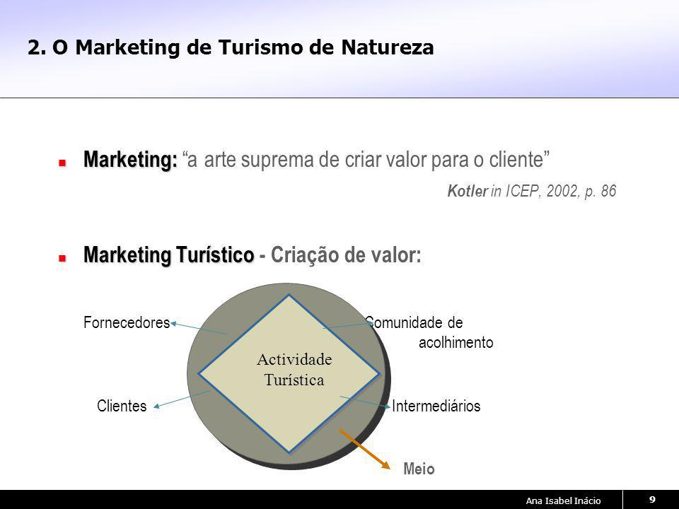 Ana Isabel Inácio 9 2. O Marketing de Turismo de Natureza Marketing: Marketing: a arte suprema de criar valor para o cliente Kotler in ICEP, 2002, p.