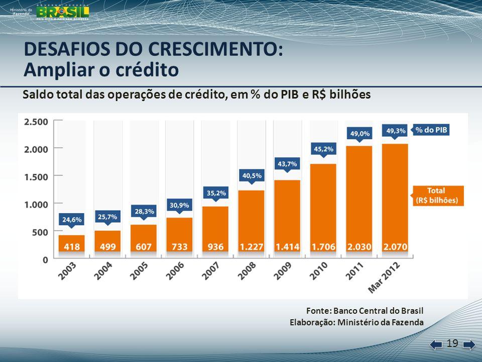 20 Taxa de juros nominal (Meta Selic) e taxa de juros real ex-ante, em % a.a.