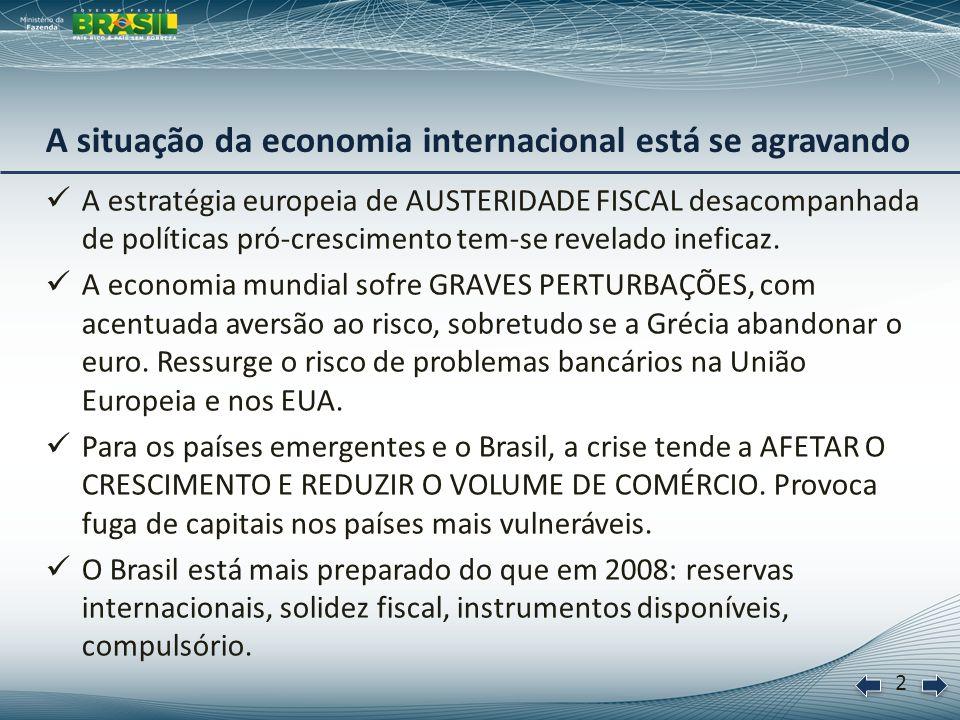 3 Crescimento do PIB mundial, em % a.a.