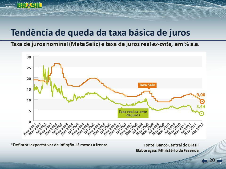 21 Spread bancário geral (pessoa jurídica + pessoa física), em fevereiro de 2012, em % a.a.
