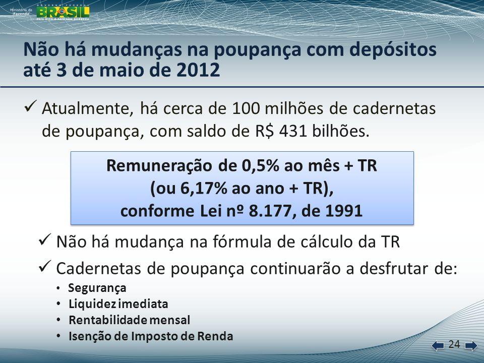 25 SELIC maior que 8,5% ao ano Cadernetas com depósitos realizados a partir de 4 de maio de 2012 Para os depósitos realizados a partir de 4 de maio de 2012, passa a vigorar nova regra de remuneração: Rendimento da poupança de 0,5% ao mês + TR (ou 6,17% ao ano + TR) Rendimento da poupança de 0,5% ao mês + TR (ou 6,17% ao ano + TR) SELIC igual ou menor que 8,5% ao ano Rendimento da poupança de 70% da SELIC + TR