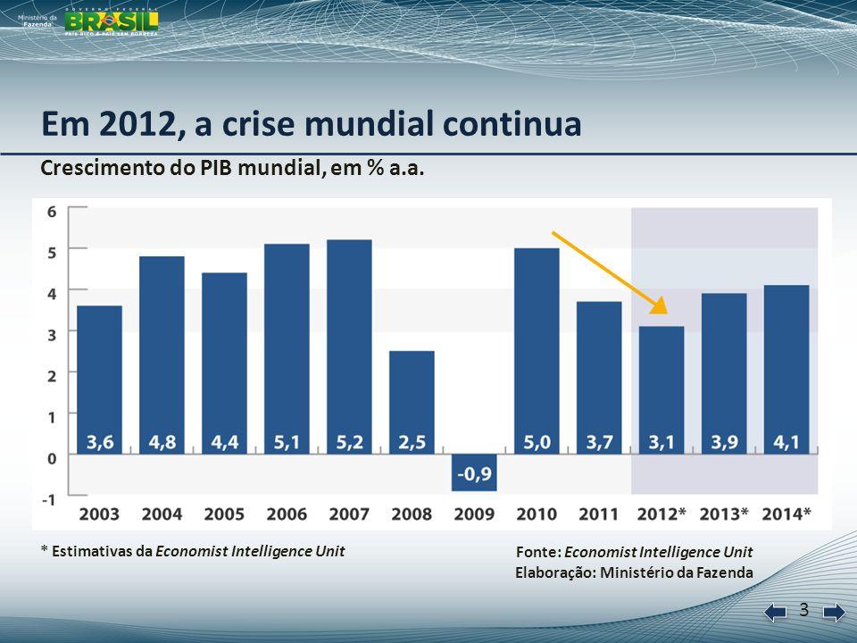 4 Crescimento do PIB em 2011 e 2012 (projeção), % a.a.