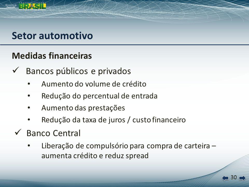 31 Medidas tributárias (válidas até 31 de agosto de 2012) Renúncia fiscal estimada: R$ 1,2 bilhão Redução do IOF para o crédito para pessoa física – de 2,5% para 1,5% - vale para todo o crédito Renúncia fiscal estimada: R$ 900 milhões Setor automotivo Redução do IPIDePara Até 1000 cc No Regime Automotivo 7%0% Fora do Regime Autom.