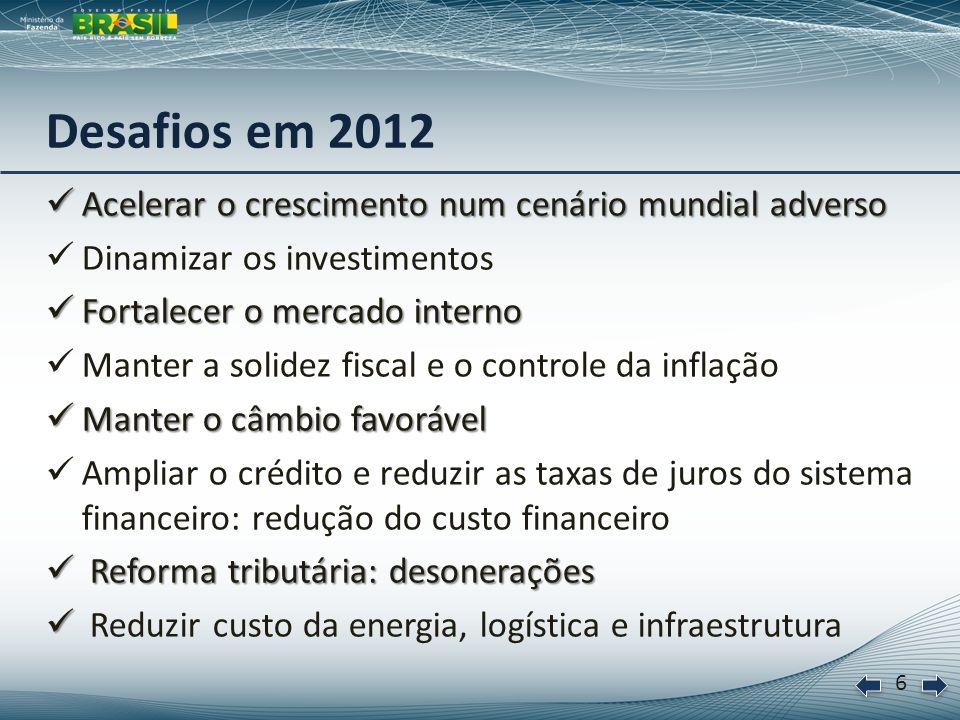 7 PAC, valores pagos, 2011 e 2012, R$ bilhões Fonte: STN/Ministério da Fazenda Elaboração: Ministério da Fazenda DESAFIOS DO CRESCIMENTO: Acelerar os investimentos