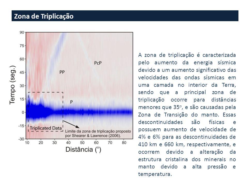 Zona de Triplicação A zona de triplicação é caracterizada pelo aumento da energia sísmica devido a um aumento significativo das velocidades das ondas