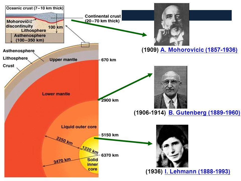 (1936) I. Lehmann (1888-1993)I. Lehmann (1888-1993) (1906-1914) B. Gutenberg (1889-1960)B. Gutenberg (1889-1960) (1909) A. Mohorovicic (1857-1936)A. M