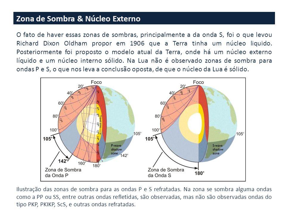 Zona de Sombra & Núcleo Externo O fato de haver essas zonas de sombras, principalmente a da onda S, foi o que levou Richard Dixon Oldham propor em 190