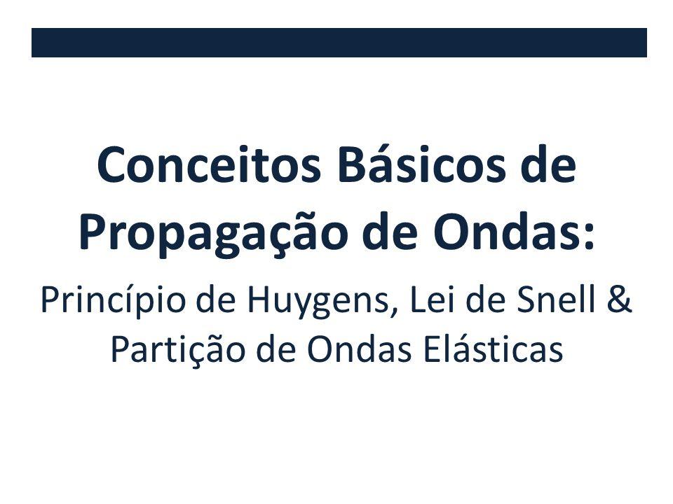 Conceitos Básicos de Propagação de Ondas: Princípio de Huygens, Lei de Snell & Partição de Ondas Elásticas