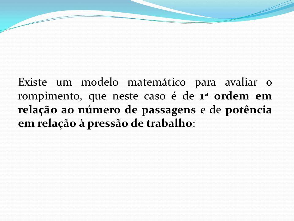 Existe um modelo matemático para avaliar o rompimento, que neste caso é de 1 a ordem em relação ao número de passagens e de potência em relação à pres