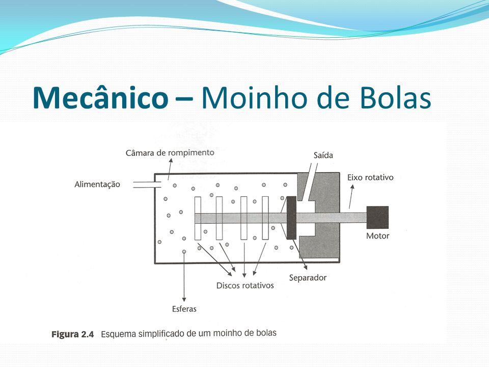 Mecânico – Ultra-som O rompimento ocorre quando ondas sonoras (~20kHz), são convertidas em vibrações em um meio líquido e causam o fenômeno de cavitação.