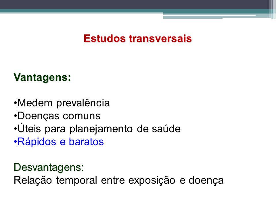 Estudos transversais Vantagens: Medem prevalência Doenças comuns Úteis para planejamento de saúde Rápidos e baratosDesvantagens: Relação temporal entre exposição e doença