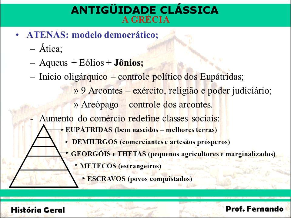 ATENAS: modelo democrático; –Ática; –Aqueus + Eólios + Jônios; –Início oligárquico – controle político dos Eupátridas; »9 Arcontes – exército, religiã