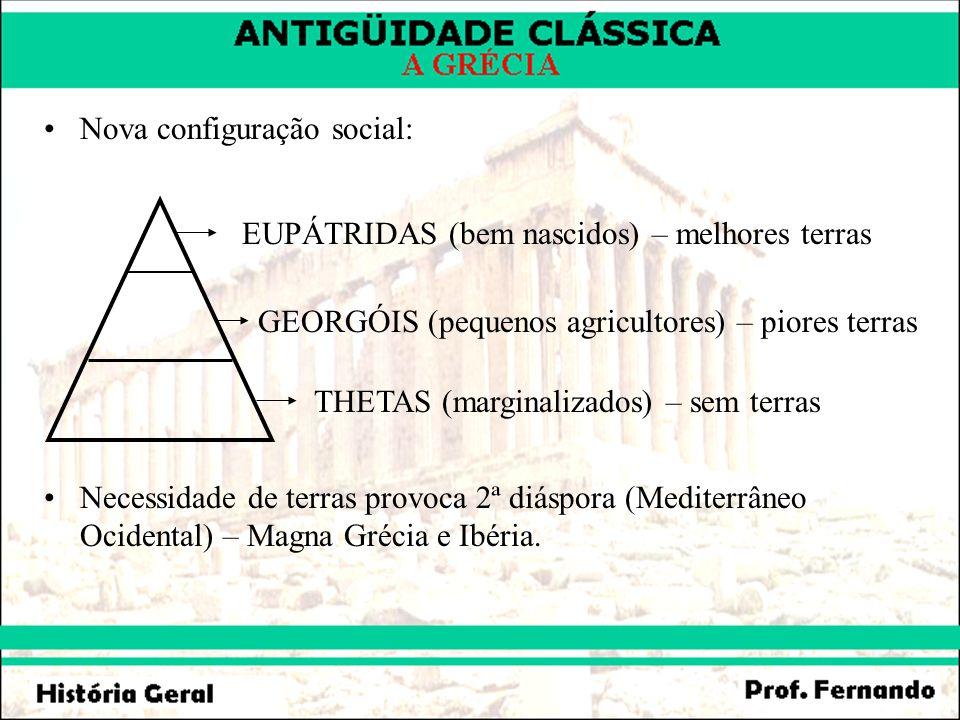 Nova configuração social: Necessidade de terras provoca 2ª diáspora (Mediterrâneo Ocidental) – Magna Grécia e Ibéria. EUPÁTRIDAS (bem nascidos) – melh