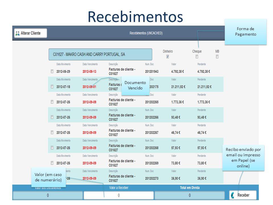 Recebimentos Documento Vencido Recibo enviado por email ou impresso em Papel (se online) Forma de Pagamento Valor (em caso de numerário)