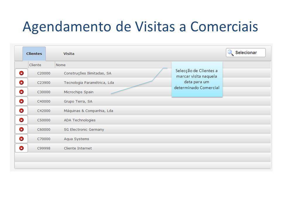 Agendamento de Visitas a Comerciais Selecção de Clientes a marcar visita naquela data para um determinado Comercial