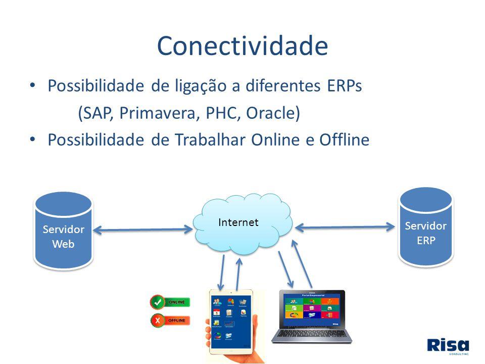 Conectividade Possibilidade de ligação a diferentes ERPs (SAP, Primavera, PHC, Oracle) Possibilidade de Trabalhar Online e Offline Servidor Web Servidor ERP Servidor ERP Internet