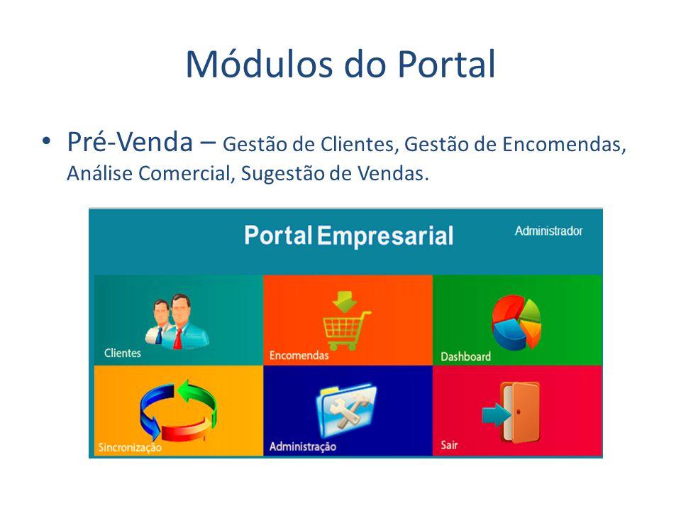 Módulos do Portal Pré-Venda – Gestão de Clientes, Gestão de Encomendas, Análise Comercial, Sugestão de Vendas.