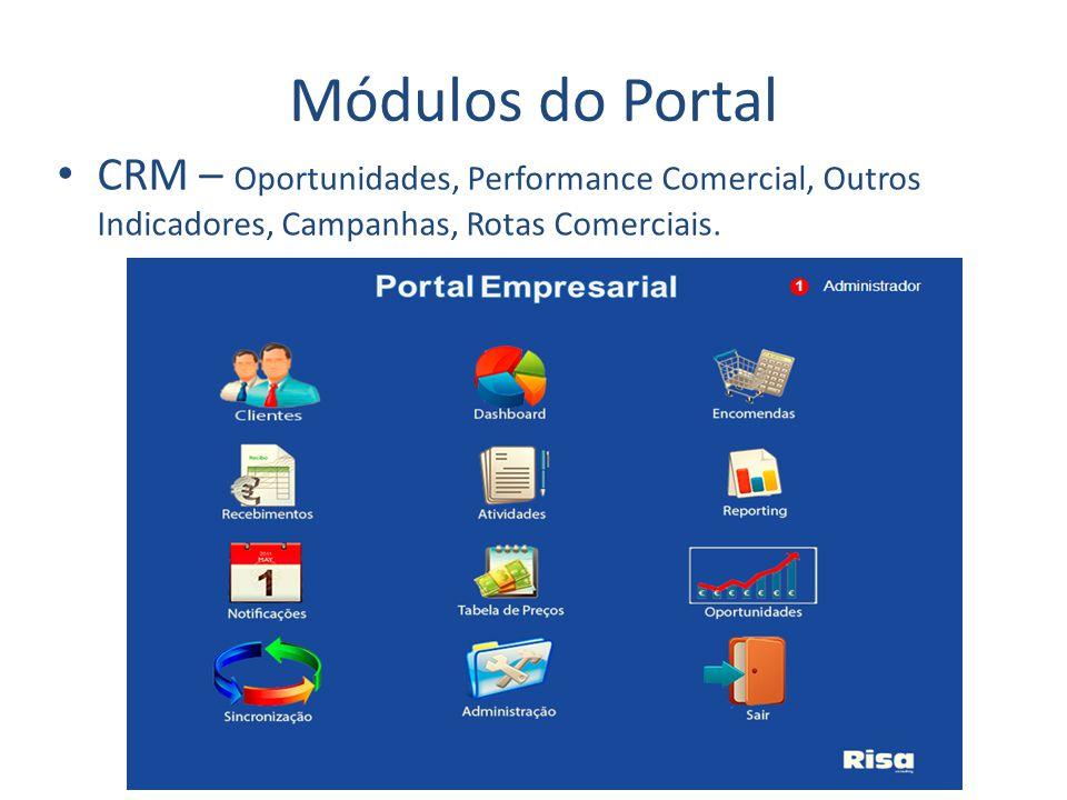 Módulos do Portal CRM – Oportunidades, Performance Comercial, Outros Indicadores, Campanhas, Rotas Comerciais.