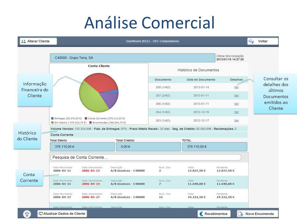 Análise Comercial Consultar os detalhes dos últimos Documentos emitidos ao Cliente Informação Financeira do Cliente Histórico do Cliente Conta Corrente