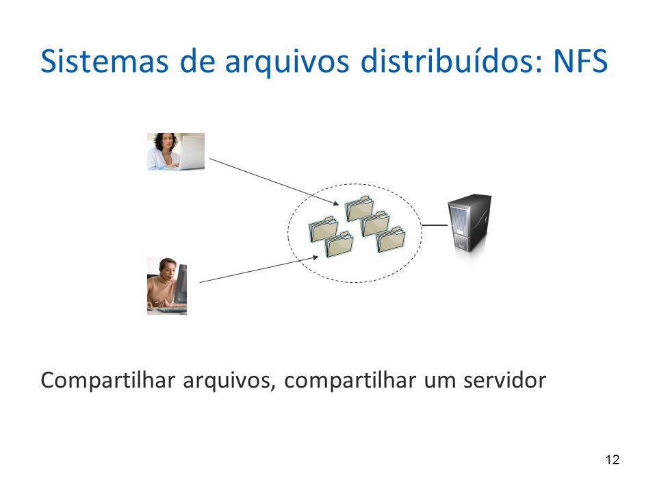 12 Sistemas de arquivos distribuídos: NFS Compartilhar arquivos, compartilhar um servidor