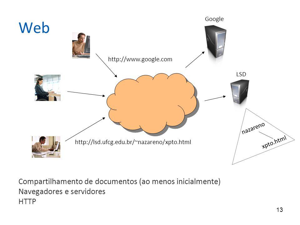 13 Web Compartilhamento de documentos (ao menos inicialmente) Navegadores e servidores HTTP http://www.google.com http://lsd.ufcg.edu.br/~nazareno/xpt