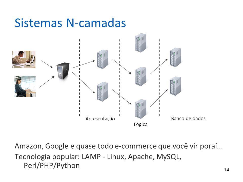 14 Sistemas N-camadas Amazon, Google e quase todo e-commerce que você vir poraí... Tecnologia popular: LAMP - Linux, Apache, MySQL, Perl/PHP/Python Ap