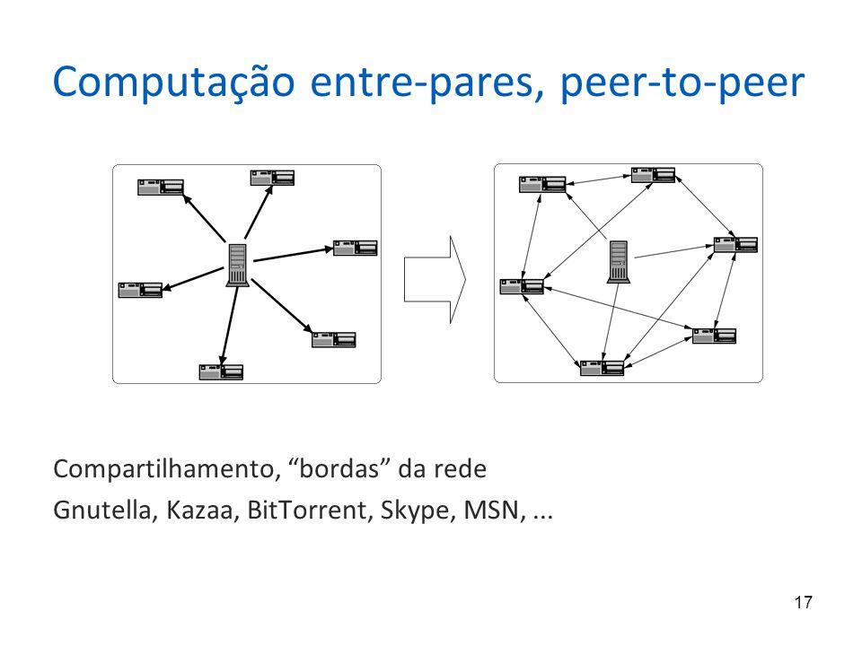 18 Computação pervasiva / ubíqua Computadores estão em todo lugar, e conectados Celulares, carros, marcapassos,...