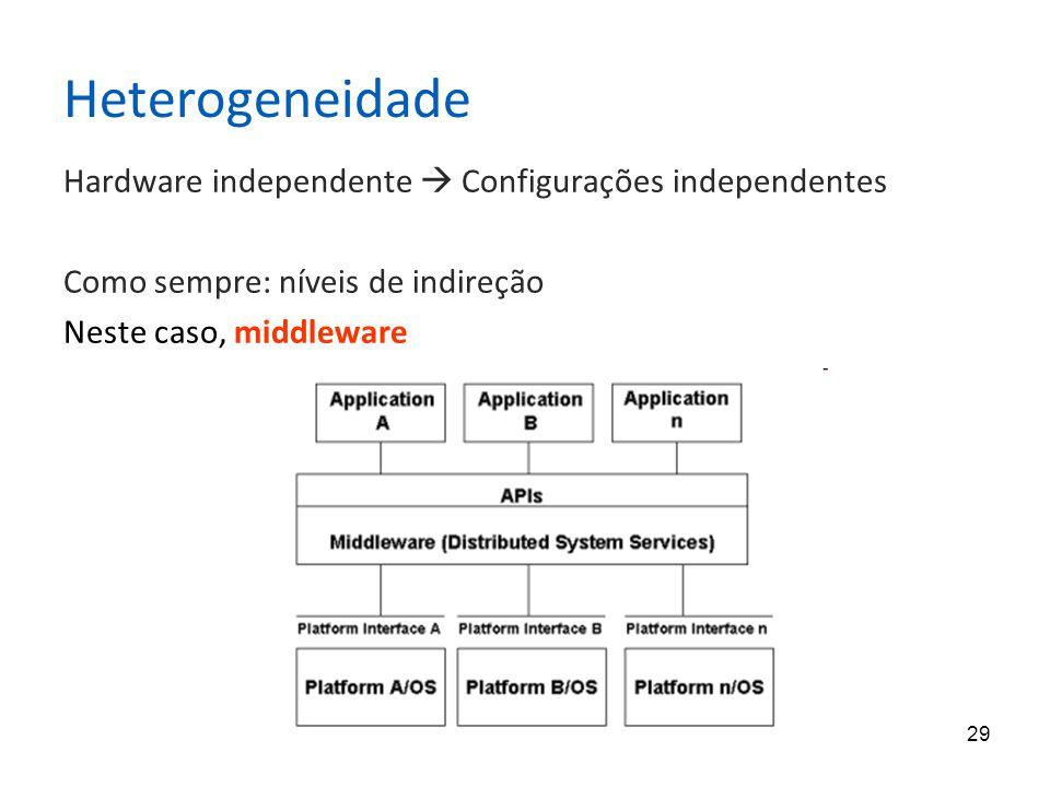 29 Heterogeneidade Hardware independente Configurações independentes Como sempre: níveis de indireção Neste caso, middleware