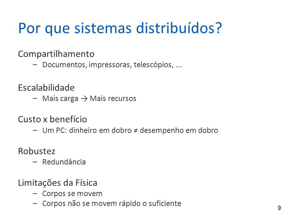 9 Por que sistemas distribuídos? Compartilhamento –Documentos, impressoras, telescópios,... Escalabilidade –Mais carga Mais recursos Custo x benefício