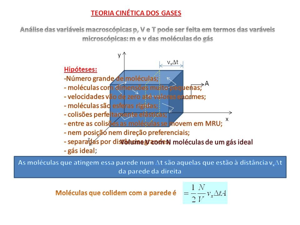 TEORIA CINÉTICA DOS GASES y x z v x t A