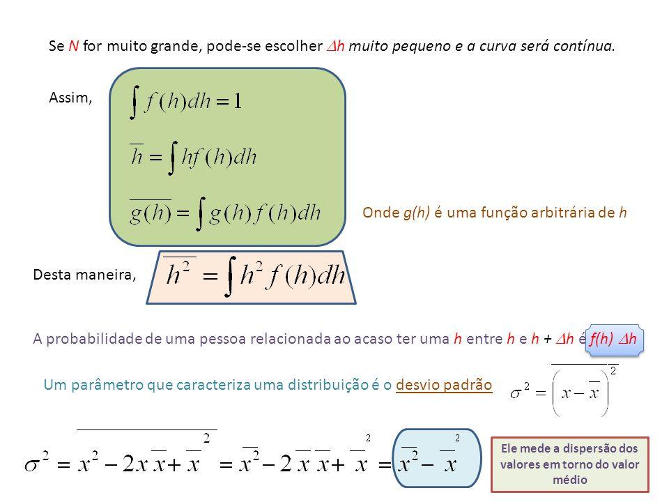 Se N for muito grande, pode-se escolher h muito pequeno e a curva será contínua. Assim, Onde g(h) é uma função arbitrária de h Desta maneira, A probab