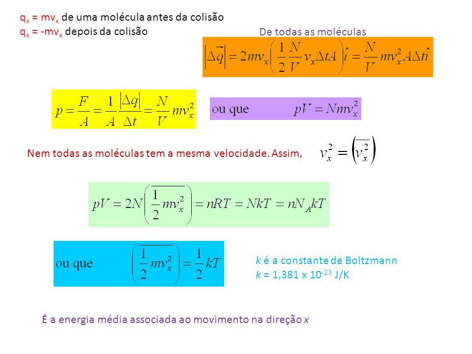Se N for muito grande, pode-se escolher h muito pequeno e a curva será contínua.