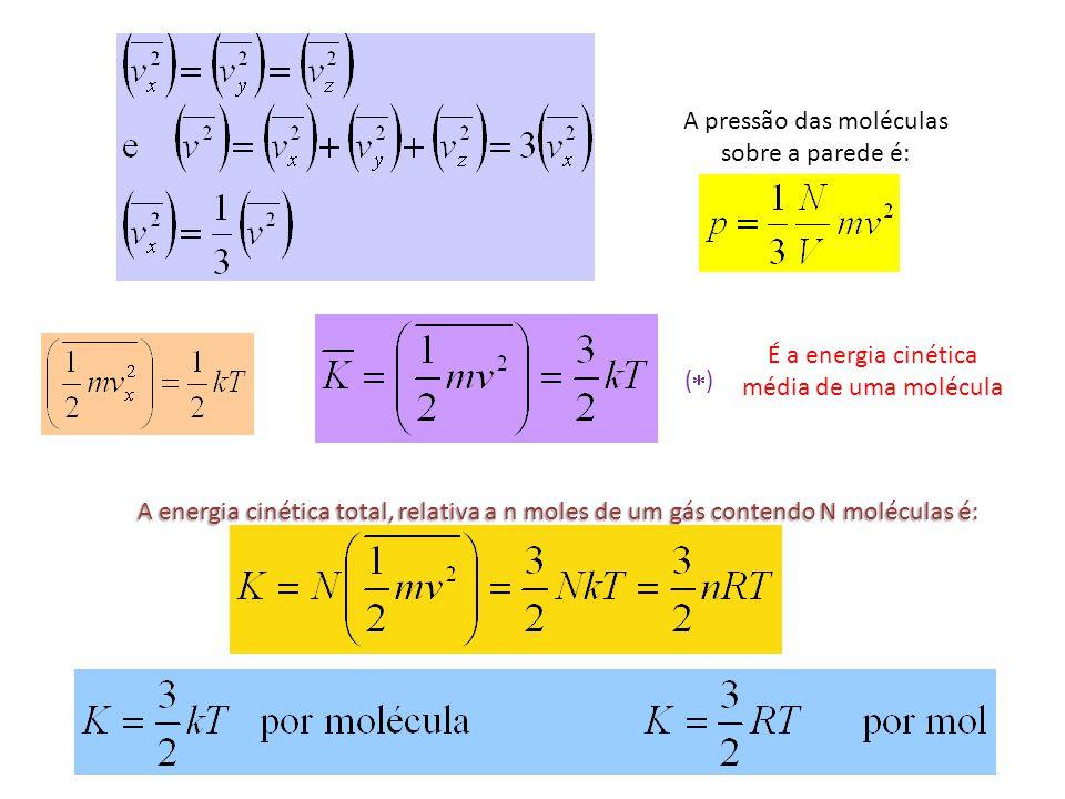 É a energia cinética média de uma molécula ( ) A energia cinética total, relativa a n moles de um gás contendo N moléculas é: A pressão das moléculas sobre a parede é: