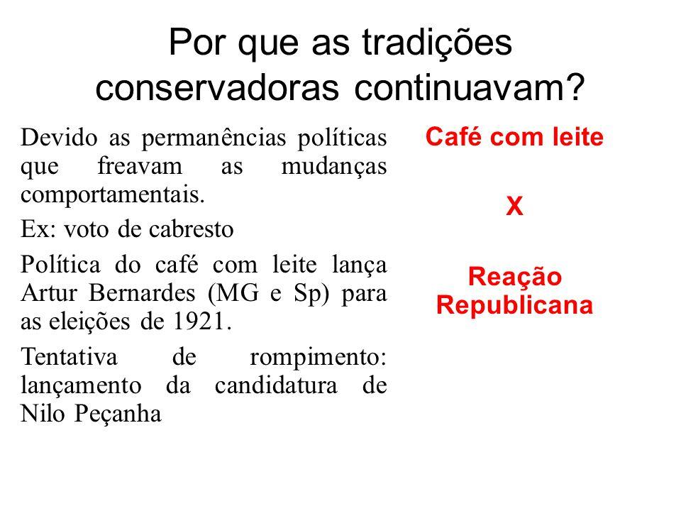 Por que as tradições conservadoras continuavam? Devido as permanências políticas que freavam as mudanças comportamentais. Ex: voto de cabresto Polític