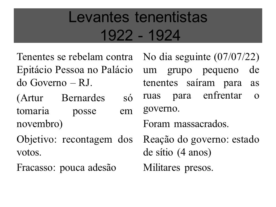 Levantes tenentistas 1922 - 1924 Tenentes se rebelam contra Epitácio Pessoa no Palácio do Governo – RJ. (Artur Bernardes só tomaria posse em novembro)