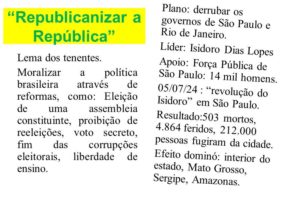 Republicanizar a República Lema dos tenentes. Moralizar a política brasileira através de reformas, como: Eleição de uma assembleia constituinte, proib