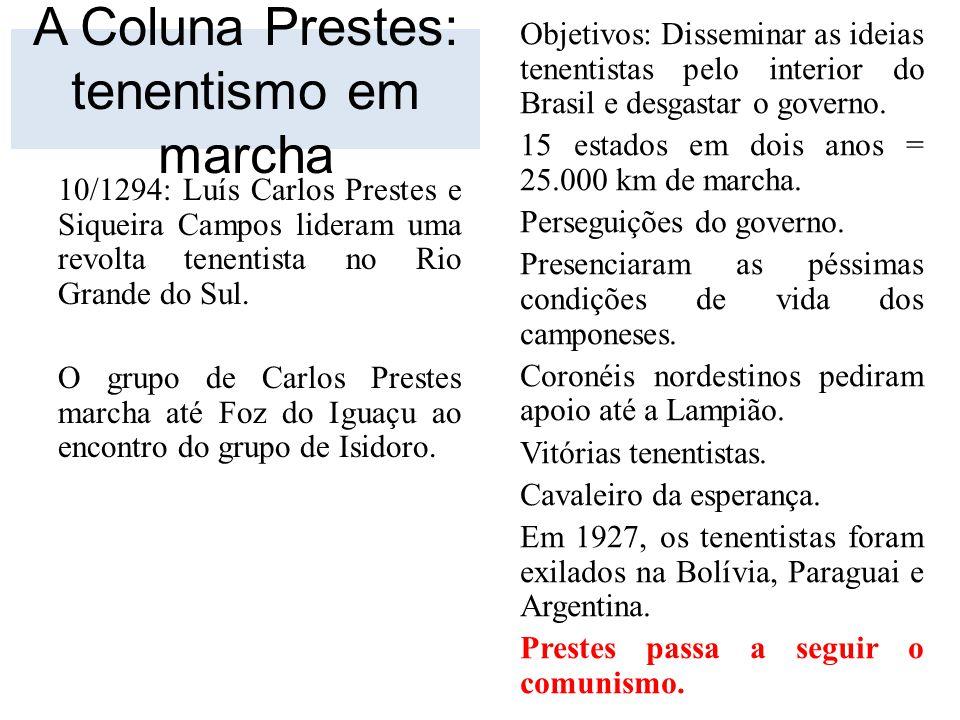 A Coluna Prestes: tenentismo em marcha 10/1294: Luís Carlos Prestes e Siqueira Campos lideram uma revolta tenentista no Rio Grande do Sul. O grupo de