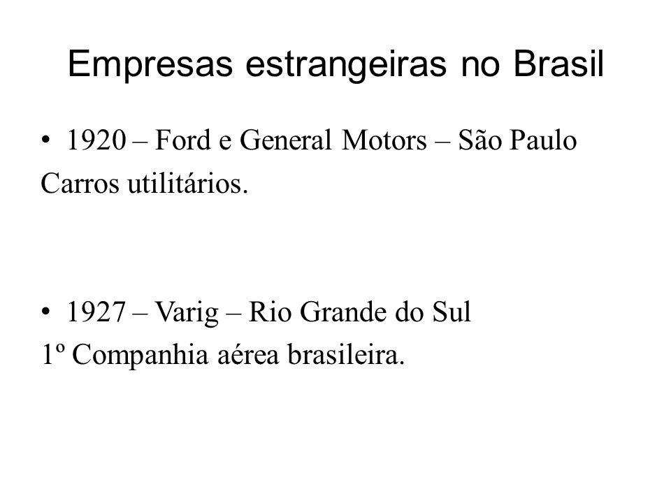 Empresas estrangeiras no Brasil 1920 – Ford e General Motors – São Paulo Carros utilitários. 1927 – Varig – Rio Grande do Sul 1º Companhia aérea brasi