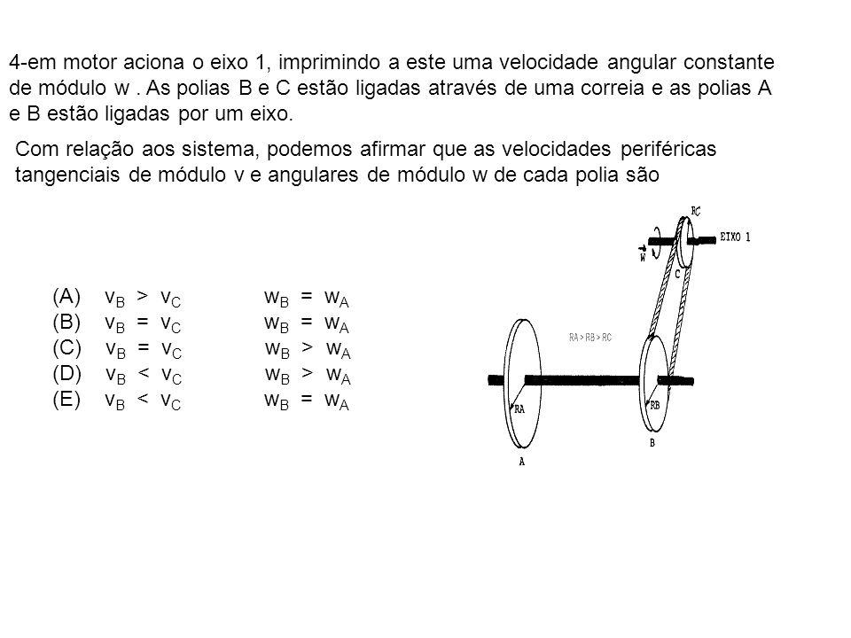 4-em motor aciona o eixo 1, imprimindo a este uma velocidade angular constante de módulo w.