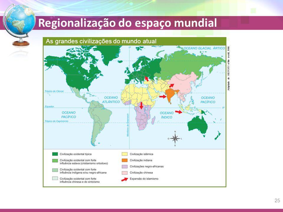 Regionalização do espaço mundial As grandes civilizações do mundo atual Adaptado de: HISTORY of the world, 1998.