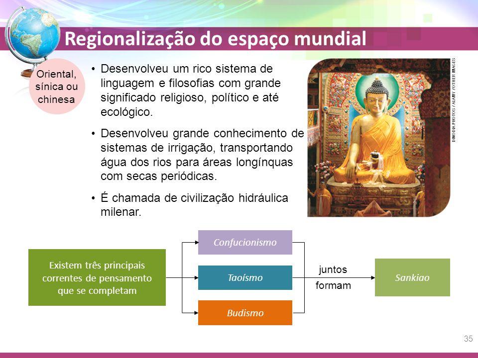 Regionalização do espaço mundial Confucionismo Budismo Existem três principais correntes de pensamento que se completam Taoísmo Sankiao Desenvolveu um rico sistema de linguagem e filosofias com grande significado religioso, político e até ecológico.