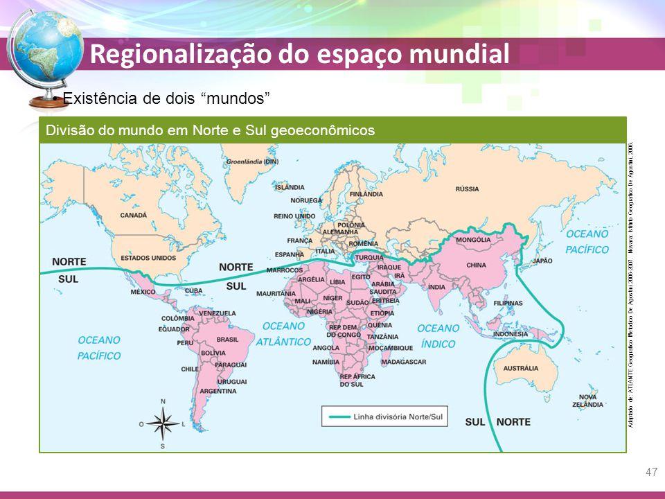 Regionalização do espaço mundial Existência de dois mundos Divisão do mundo em Norte e Sul geoeconômicos Adaptado de: ATLANTE Geografico Metodico De Agostini 2006-2007.