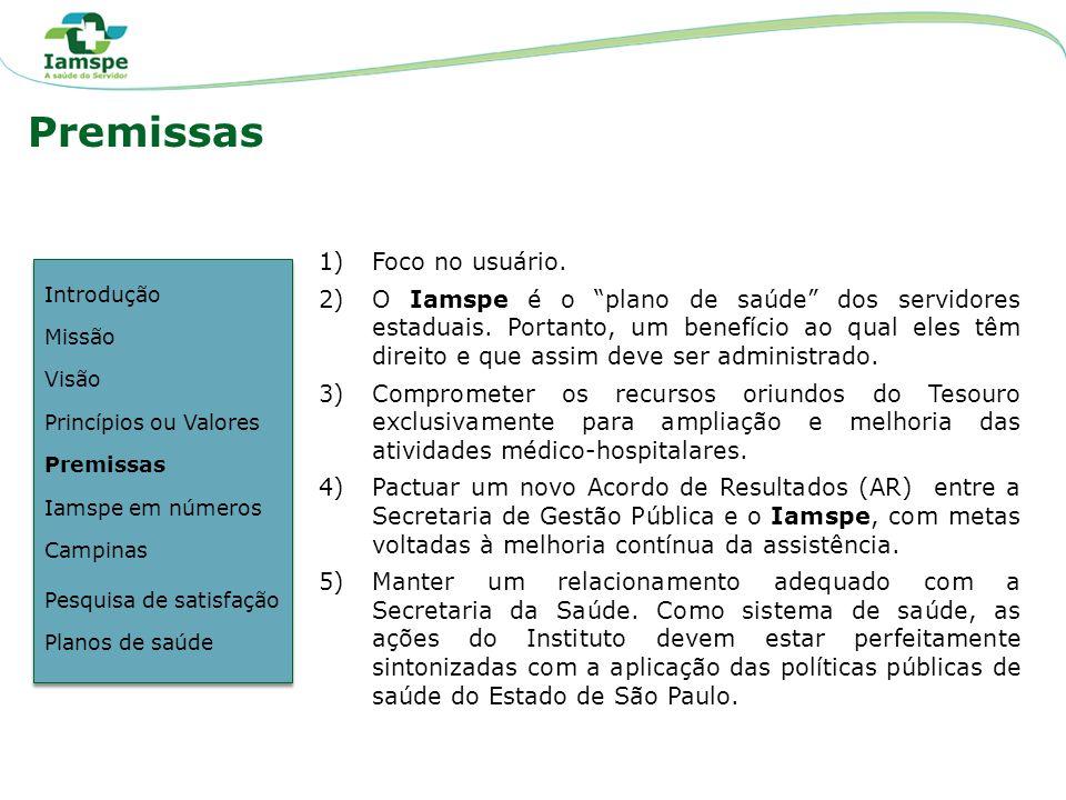 Premissas 1)Foco no usuário. 2)O Iamspe é o plano de saúde dos servidores estaduais. Portanto, um benefício ao qual eles têm direito e que assim deve