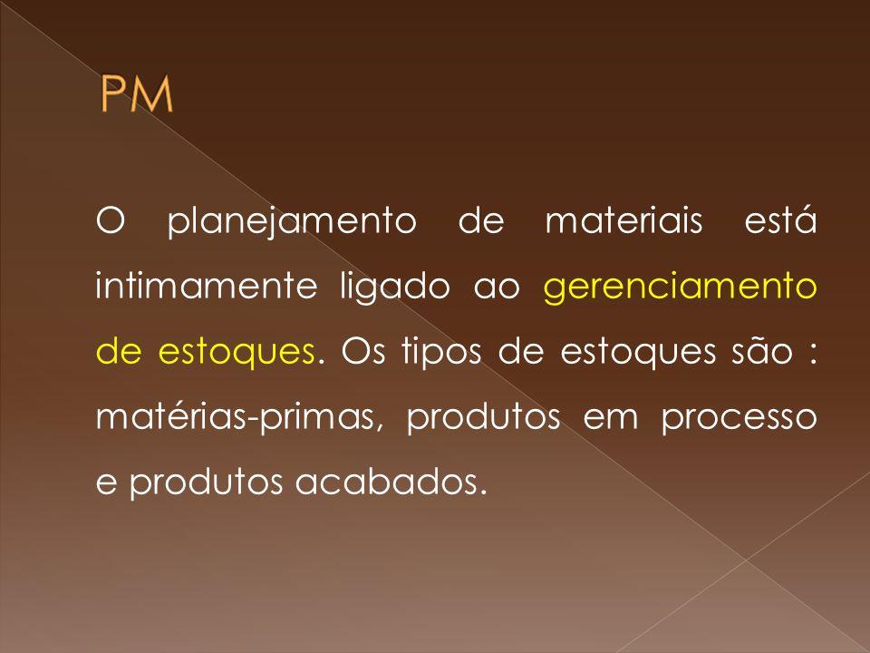 O planejamento de materiais está intimamente ligado ao gerenciamento de estoques.