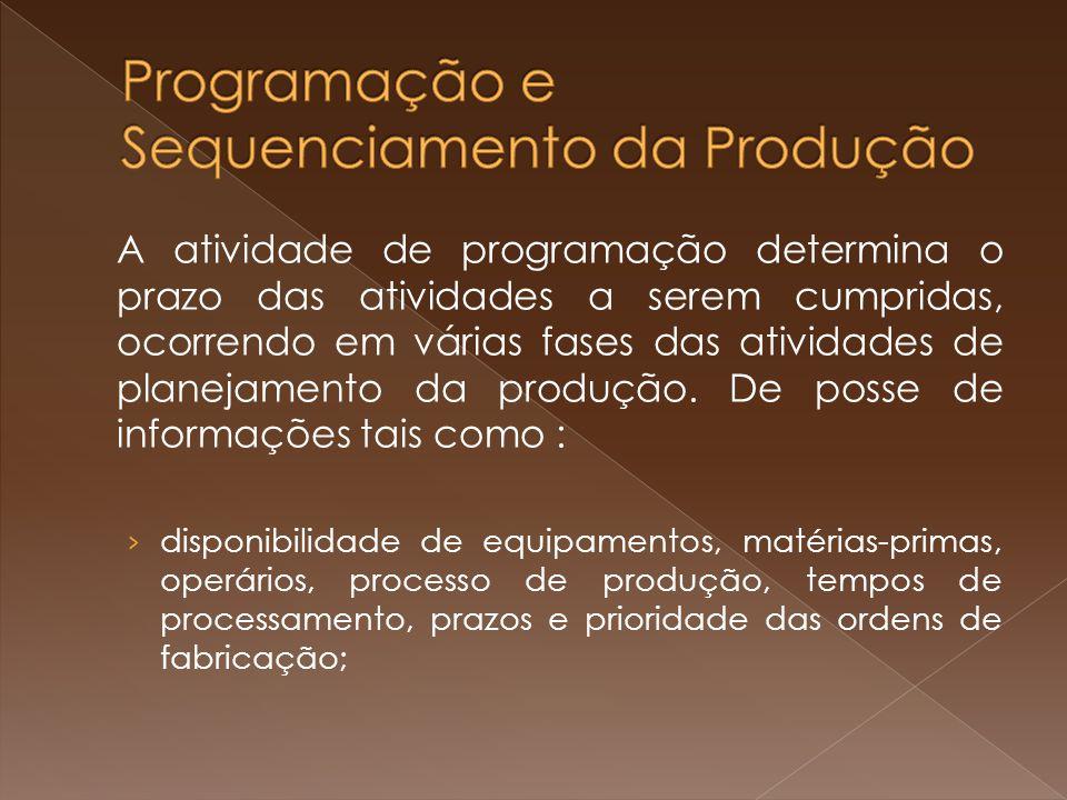 A atividade de programação determina o prazo das atividades a serem cumpridas, ocorrendo em várias fases das atividades de planejamento da produção.